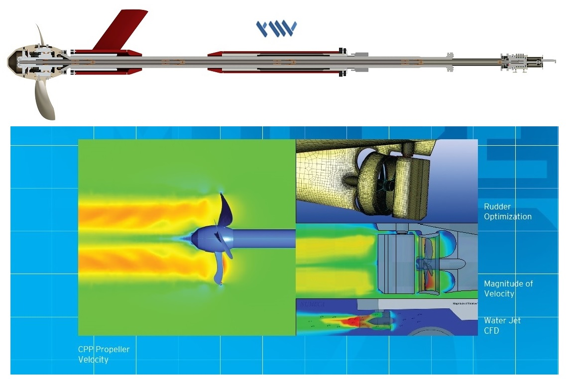Controllable Pitch Propeller : Controllable pitch propeller ymv